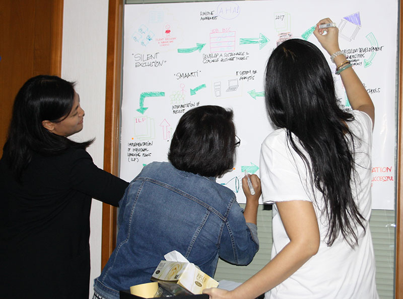 Facilitation – Sustainable Solutions International Consulting